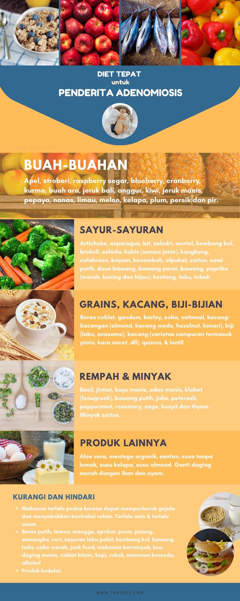 diet tepat penderita adenomiosis infographic